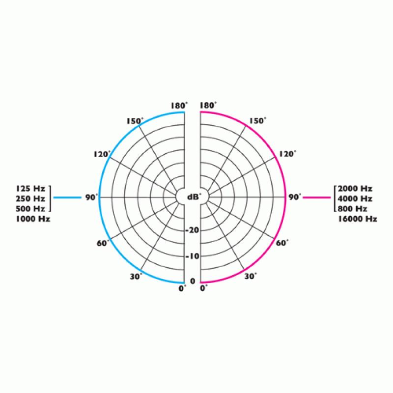 clockaudio  u0026gt  products  u0026gt  boundary  u0026gt  c005