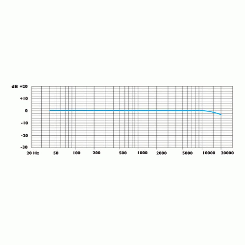 c007e chart 800x800 clockaudio \u003e products \u003e boundary \u003e c007 rf led series wiring diagram ta3f to 3.5mm at gsmx.co