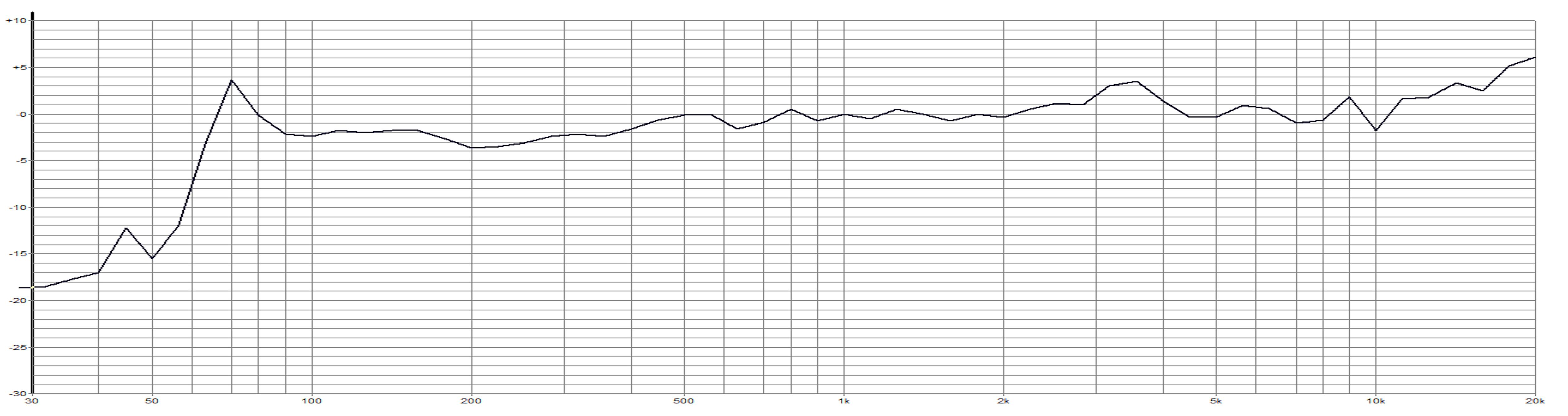 Clockaudio Products Suspended Ccrm 4000 C 303w Rf Wiring Diagram Polar Pattern Frequency Response